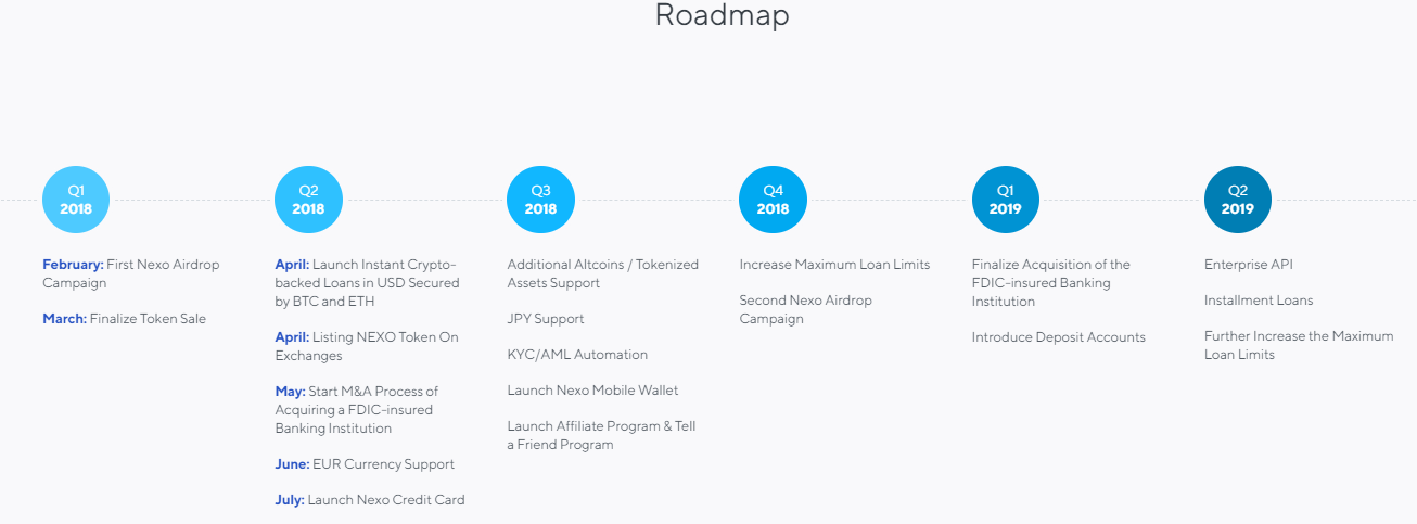 Nexo roadmap